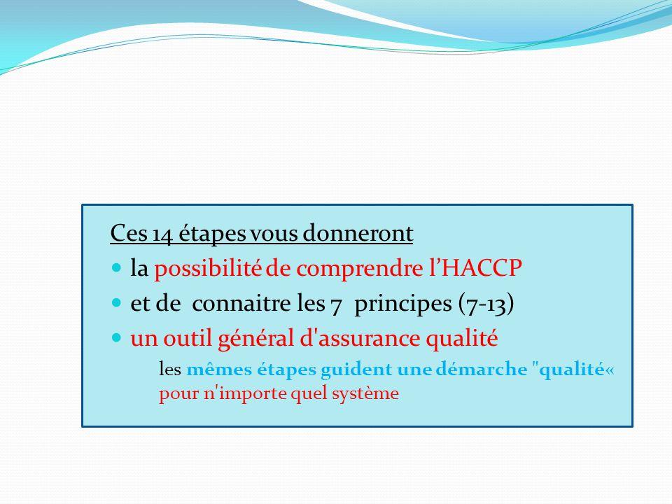 Ces 14 étapes vous donneront la possibilité de comprendre l'HACCP