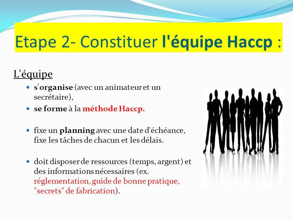 Etape 2- Constituer l équipe Haccp :