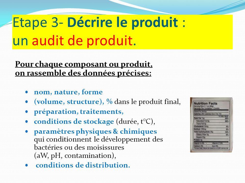 Etape 3- Décrire le produit : un audit de produit.