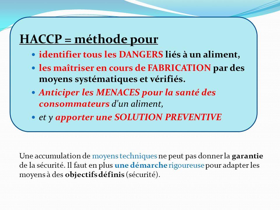 HACCP = méthode pour identifier tous les DANGERS liés à un aliment,