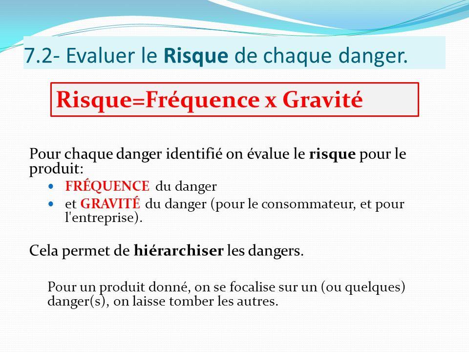 7.2- Evaluer le Risque de chaque danger.