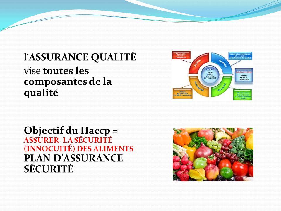 l'ASSURANCE QUALITÉ vise toutes les composantes de la qualité Objectif du Haccp = ASSURER LA SÉCURITÉ (INNOCUITÉ) DES ALIMENTS PLAN D ASSURANCE SÉCURITÉ
