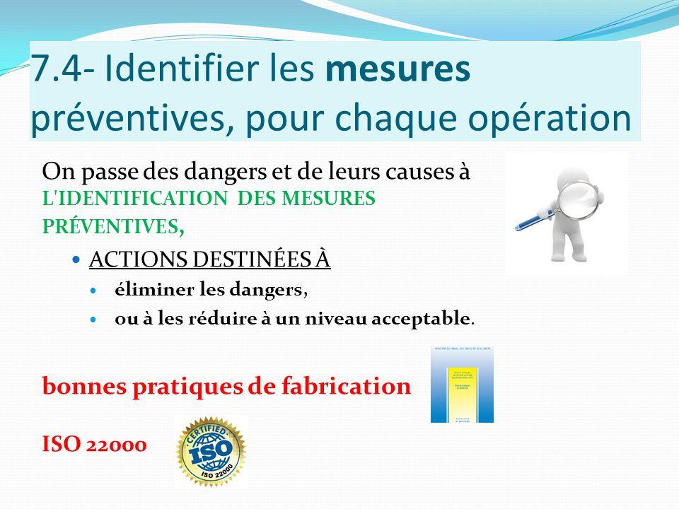 7.4- Identifier les mesures préventives, pour chaque opération