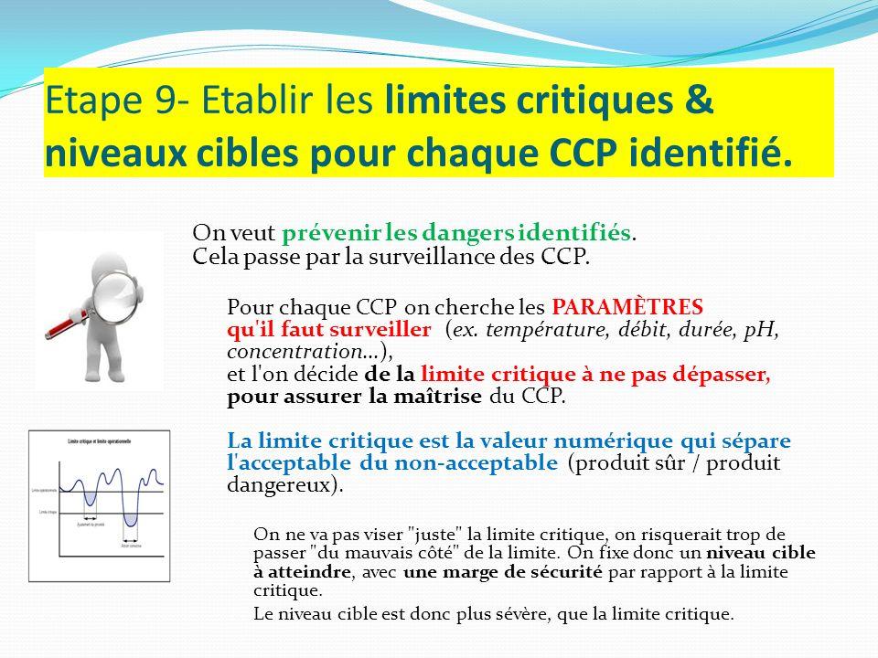Etape 9- Etablir les limites critiques & niveaux cibles pour chaque CCP identifié.