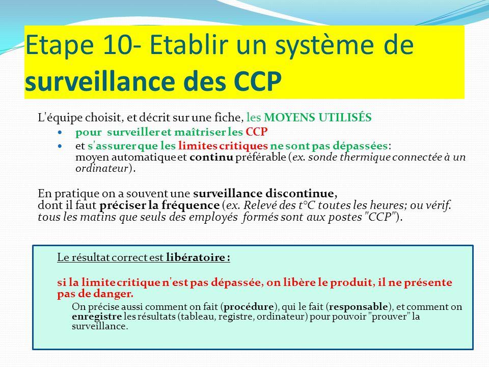 Etape 10- Etablir un système de surveillance des CCP