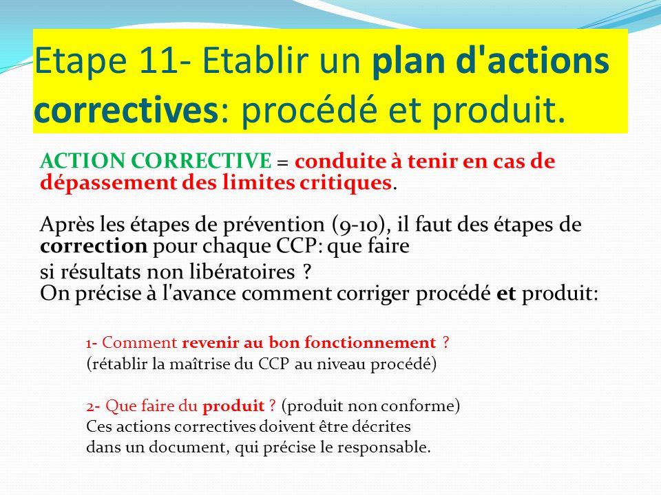 Etape 11- Etablir un plan d actions correctives: procédé et produit.