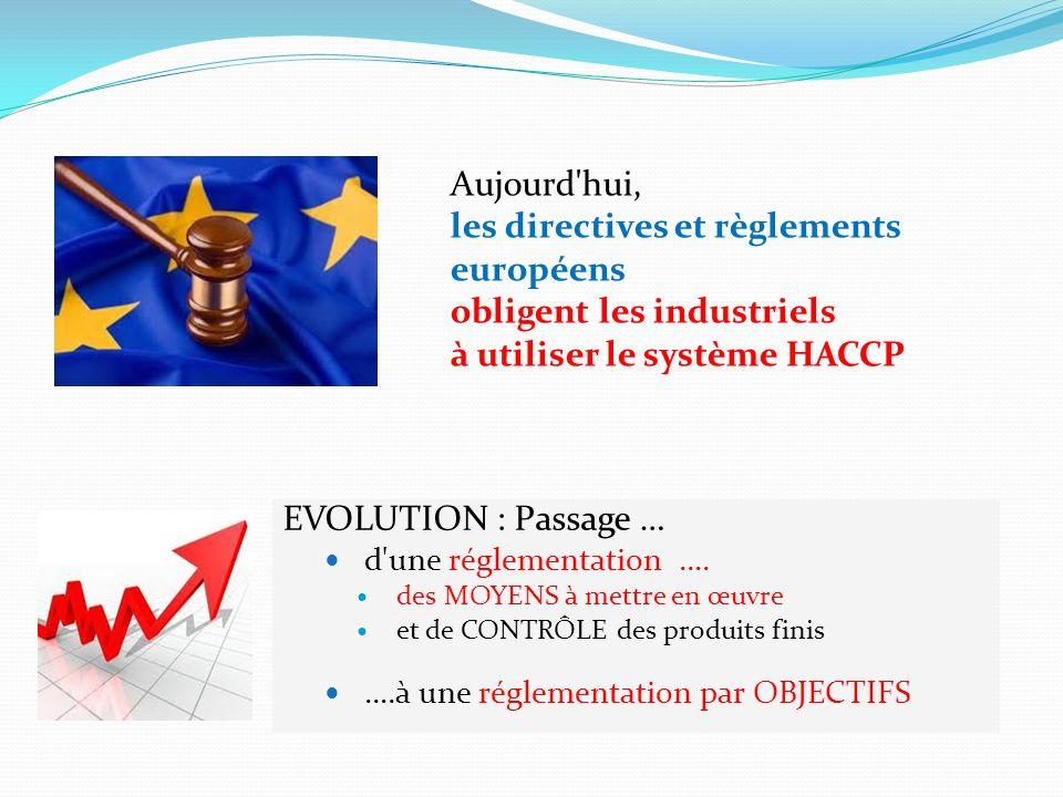 les directives et règlements européens obligent les industriels