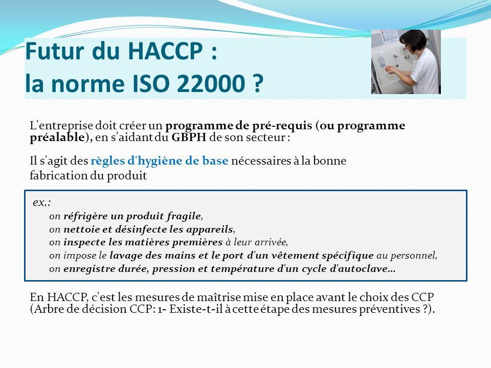 Futur du HACCP : la norme ISO 22000
