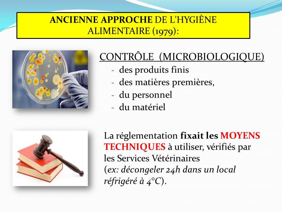 ANCIENNE APPROCHE DE L HYGIÈNE ALIMENTAIRE (1979):