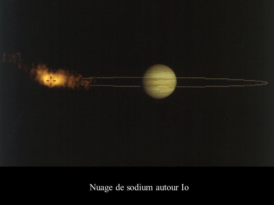 Nuage de sodium autour Io