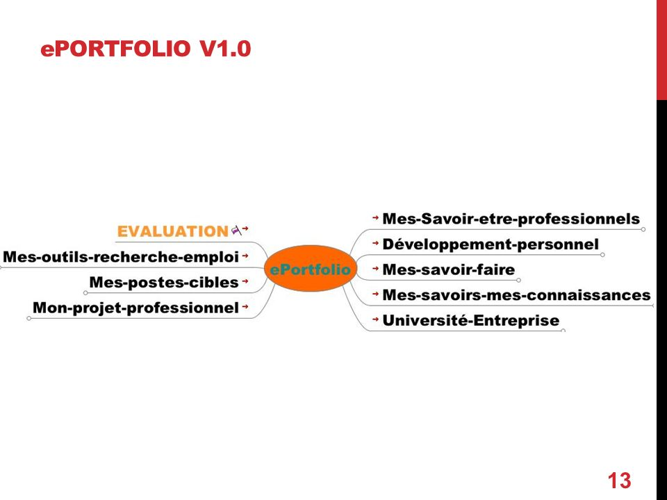 eportfolio v1.0