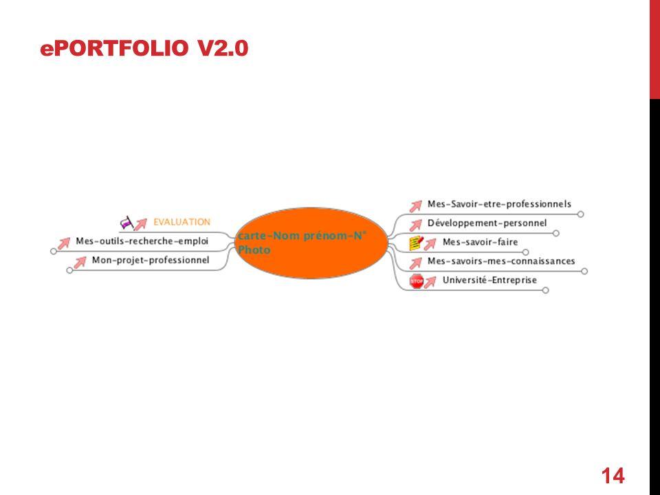 eportfolio v2.0