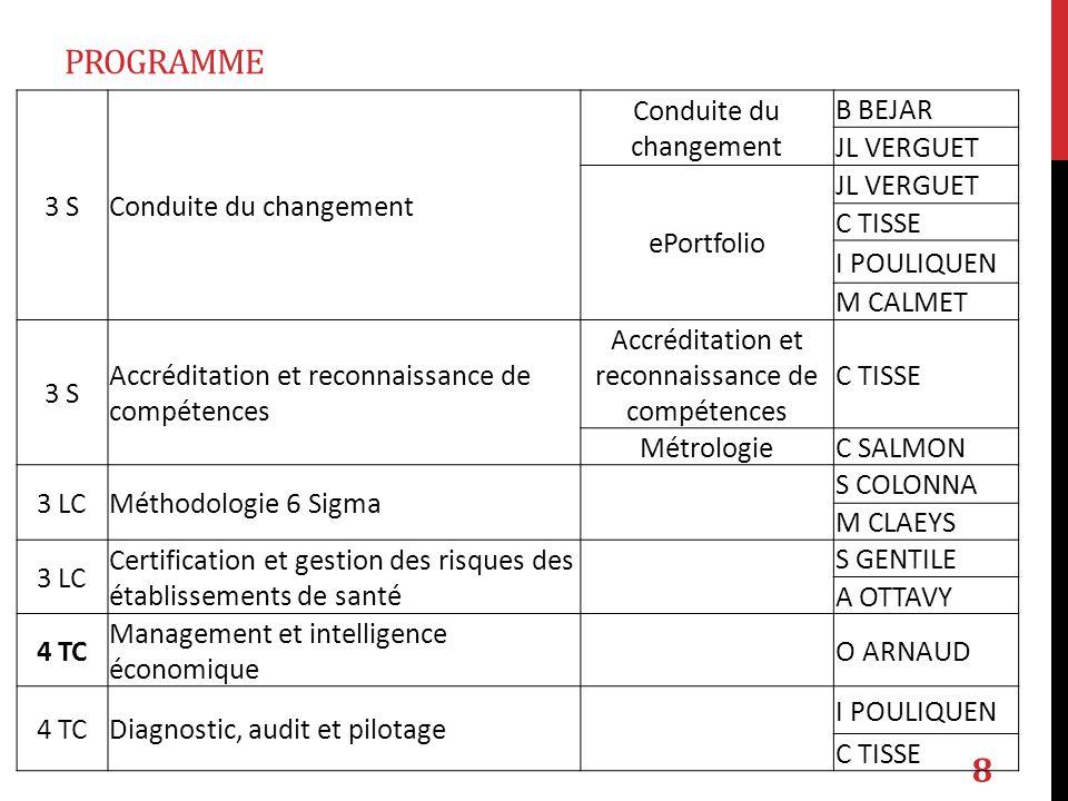 programme 3 S Conduite du changement B BEJAR JL VERGUET ePortfolio