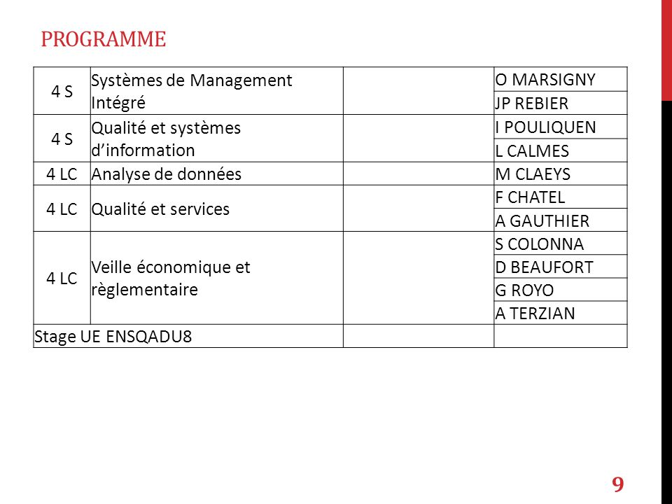 programme 4 S Systèmes de Management Intégré O MARSIGNY JP REBIER