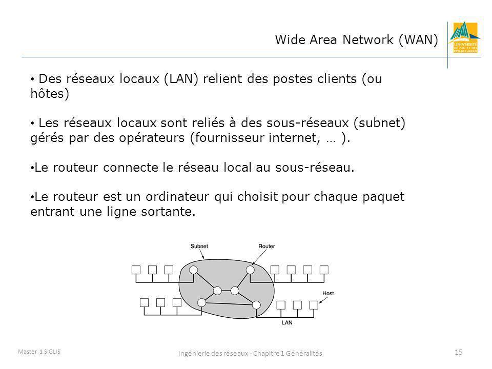 Ingénierie des réseaux - Chapitre 1 Généralités