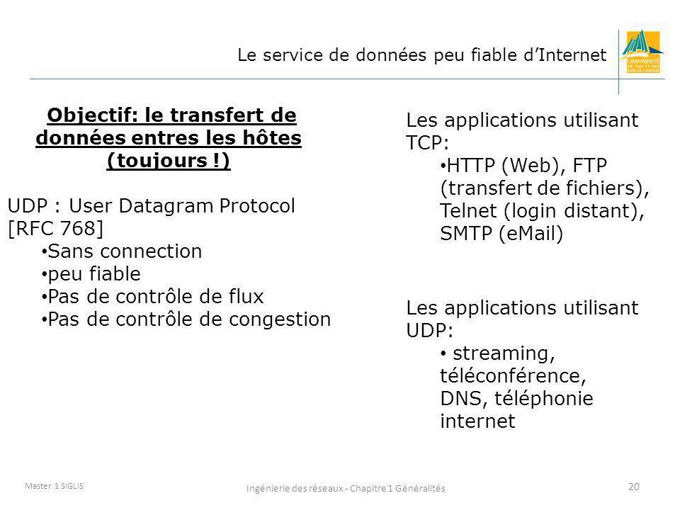 Objectif: le transfert de données entres les hôtes (toujours !)