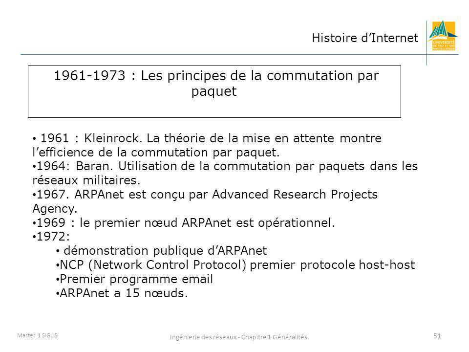 1961-1973 : Les principes de la commutation par paquet