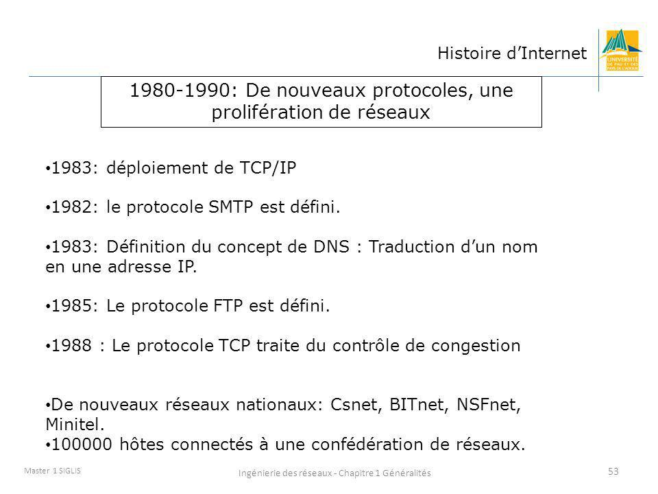 1980-1990: De nouveaux protocoles, une prolifération de réseaux