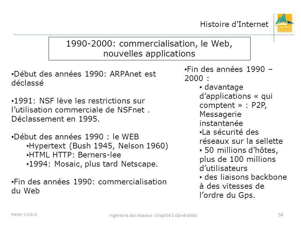 1990-2000: commercialisation, le Web, nouvelles applications