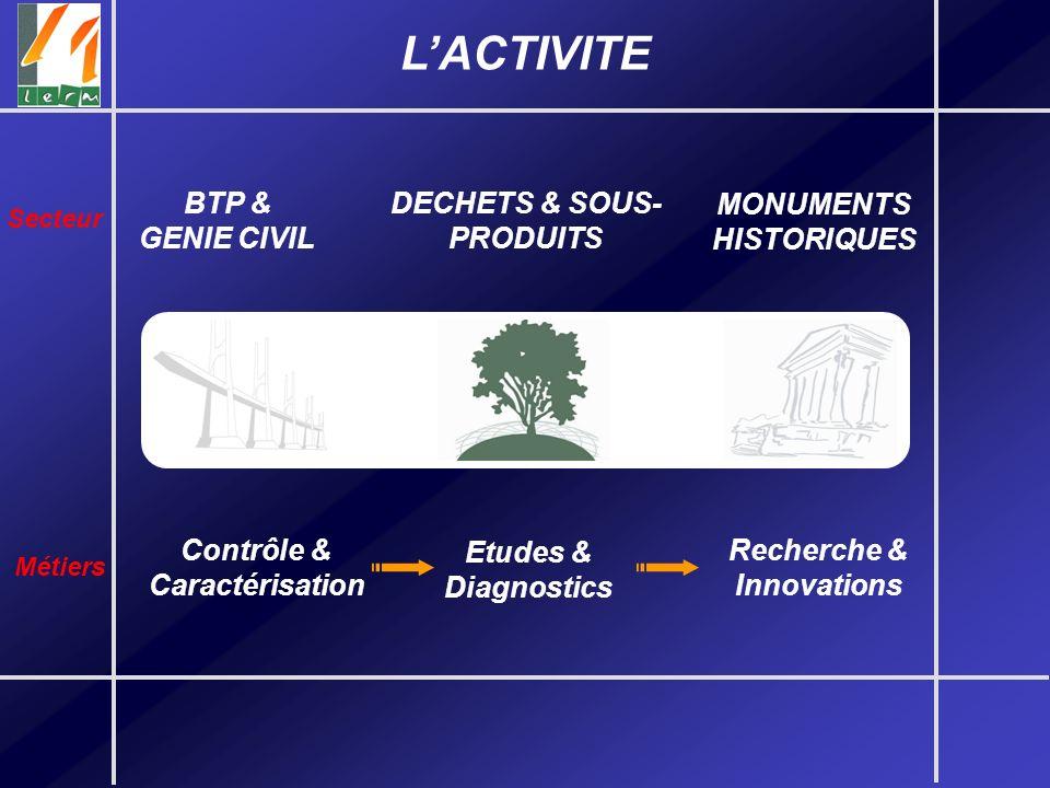 L'ACTIVITE BTP & GENIE CIVIL DECHETS & SOUS-PRODUITS