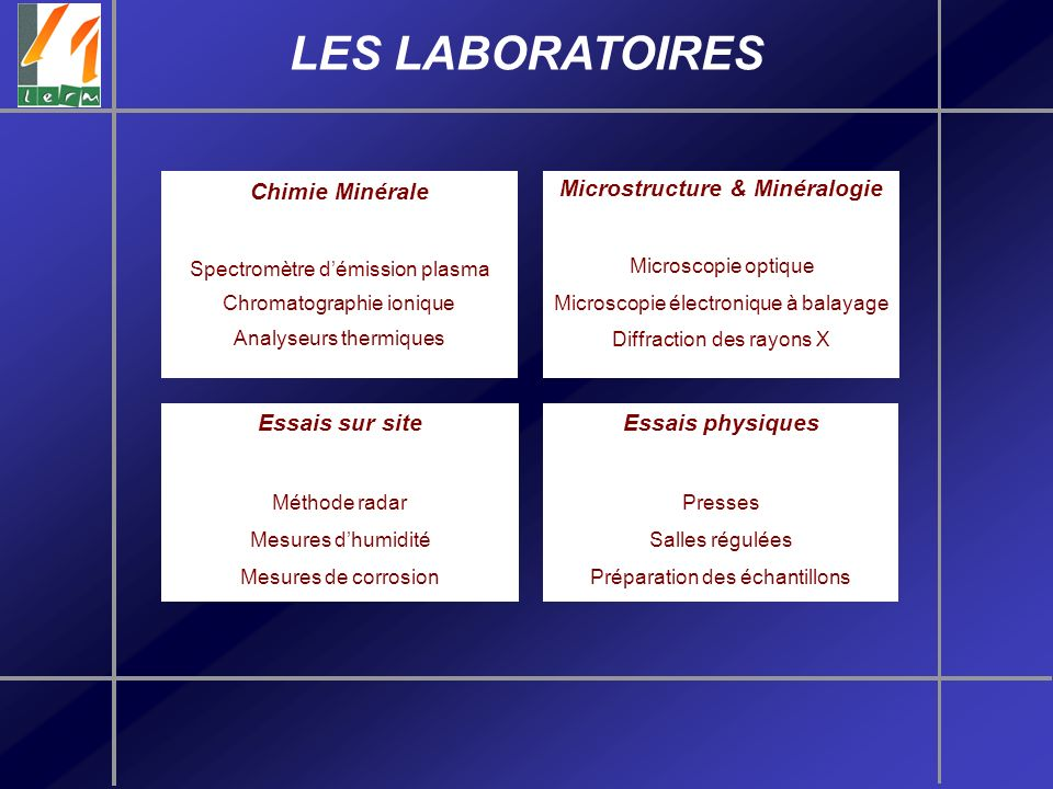 Microstructure & Minéralogie