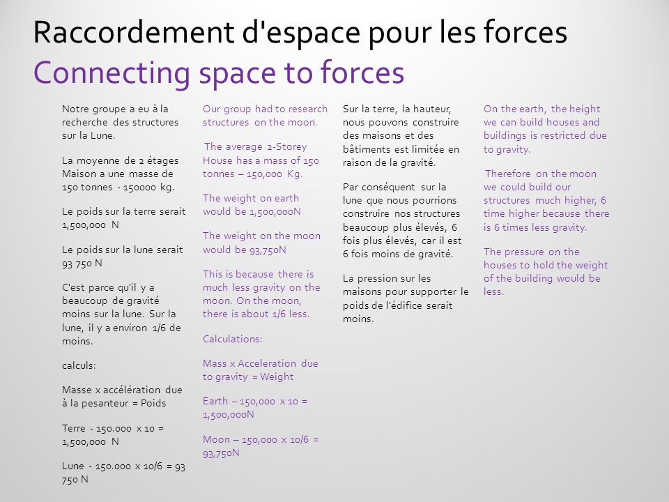 Raccordement d espace pour les forces Connecting space to forces
