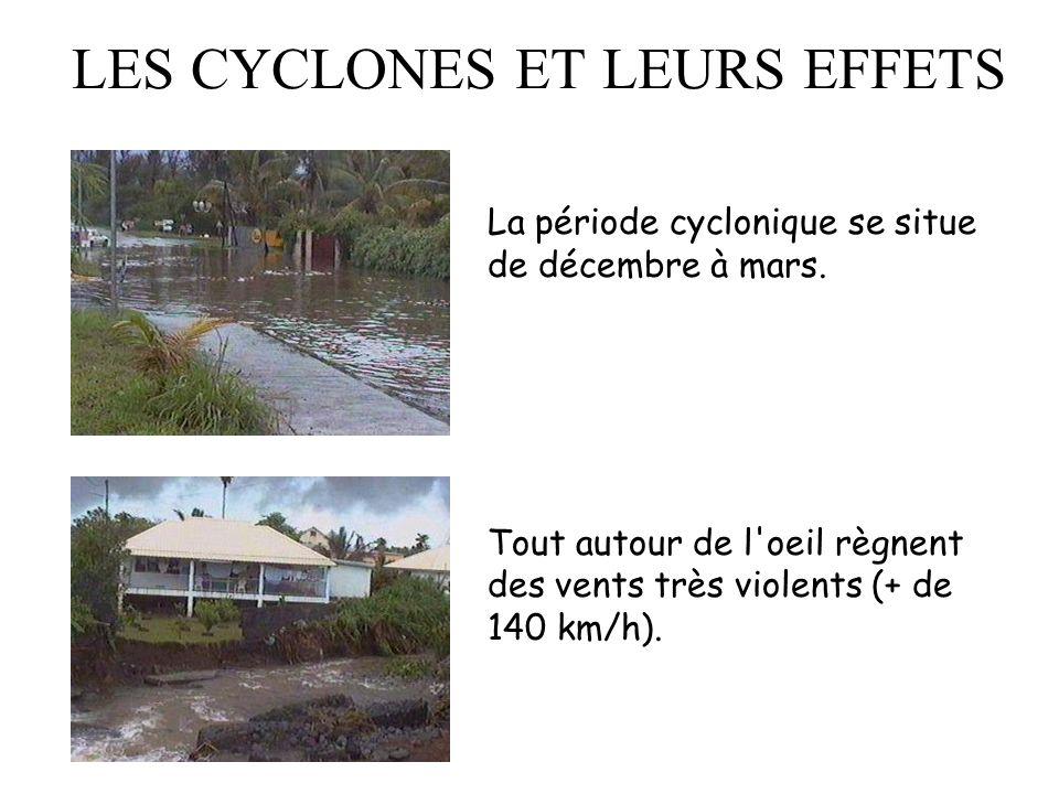 LES CYCLONES ET LEURS EFFETS