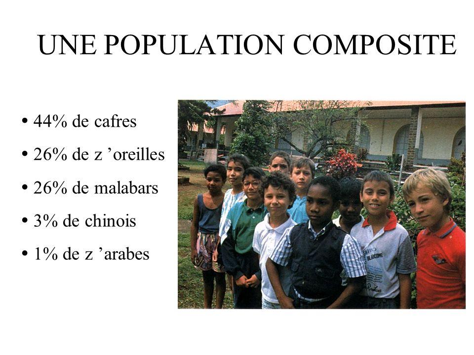 UNE POPULATION COMPOSITE