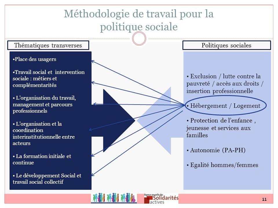 Méthodologie de travail pour la politique sociale
