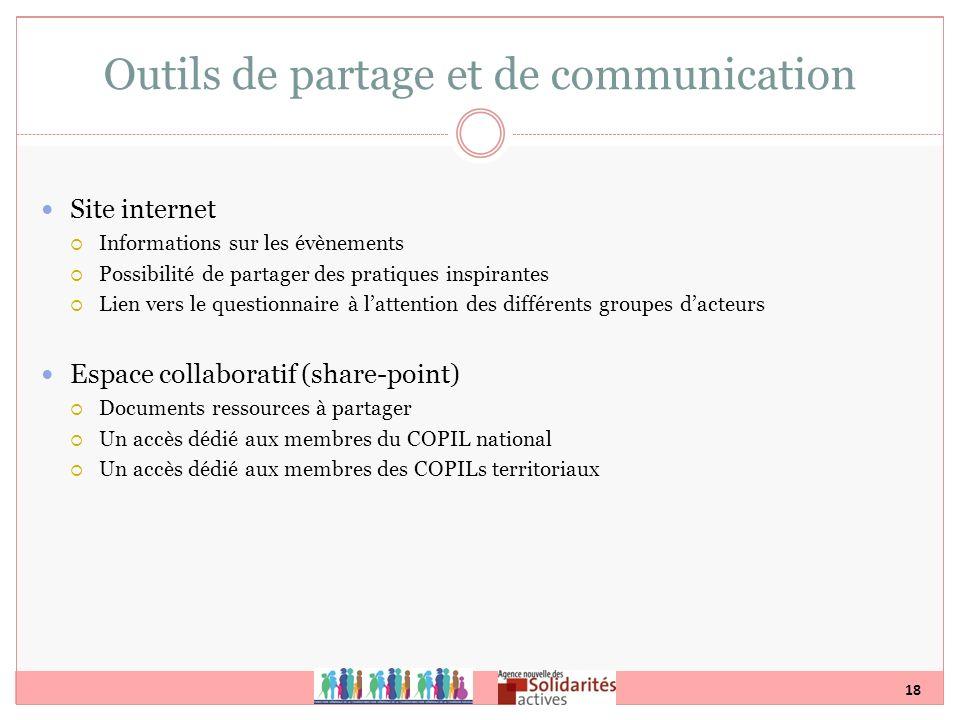 Outils de partage et de communication