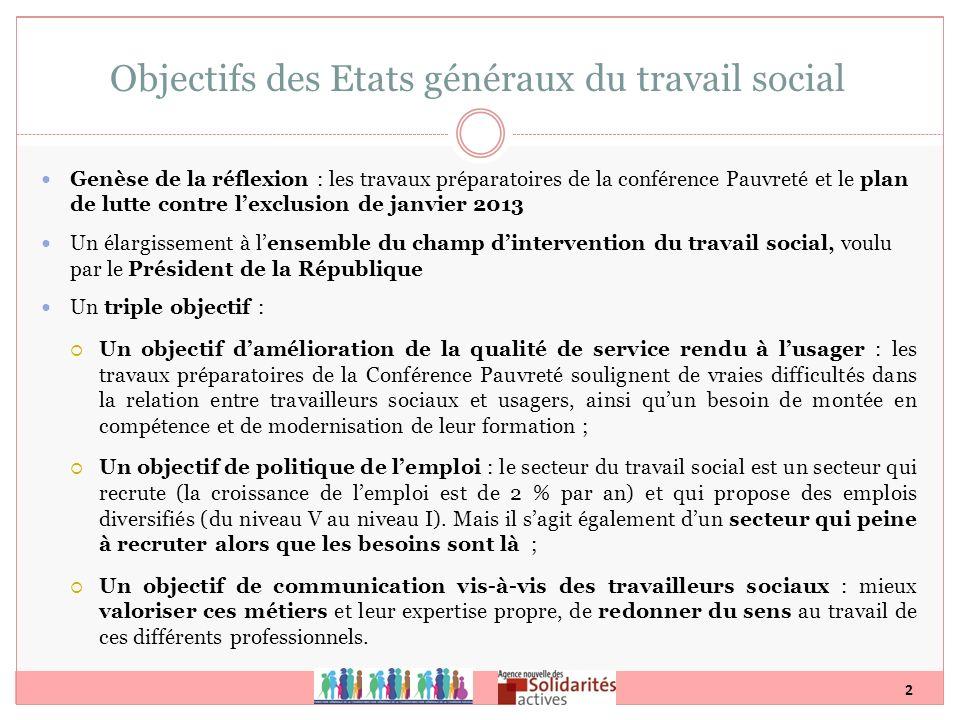 Objectifs des Etats généraux du travail social