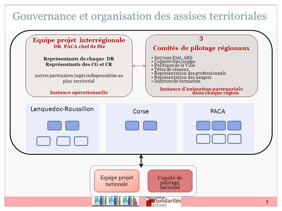 Gouvernance et organisation des assises territoriales
