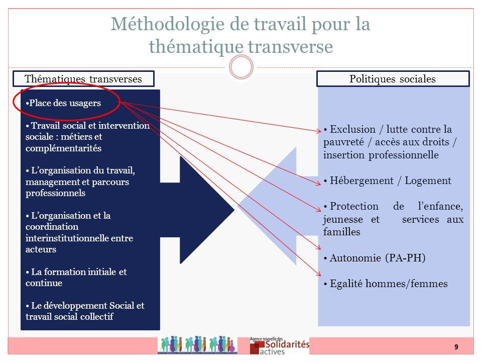 Méthodologie de travail pour la thématique transverse