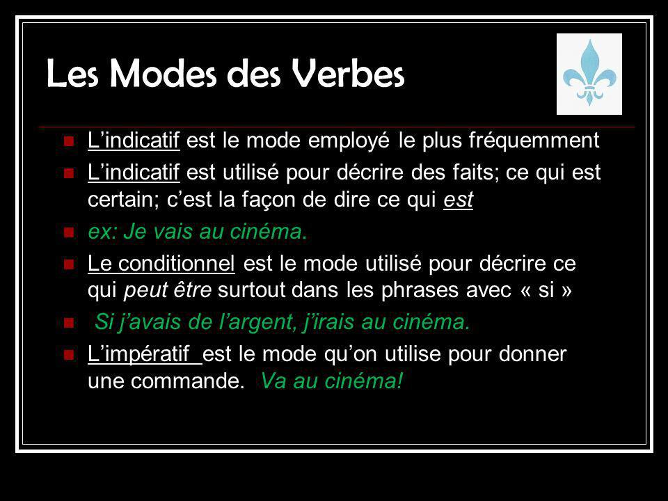 Les Modes des Verbes L'indicatif est le mode employé le plus fréquemment.