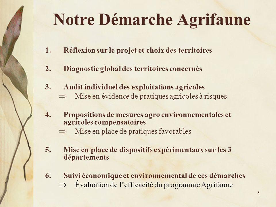 Notre Démarche Agrifaune