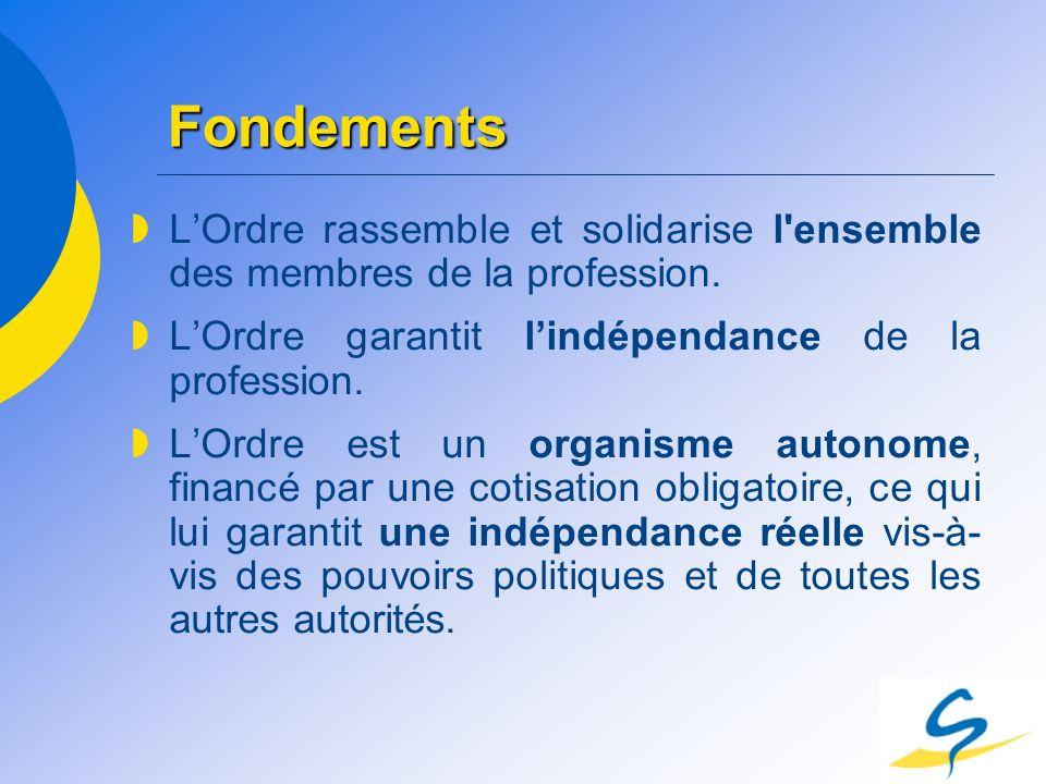 Fondements L'Ordre rassemble et solidarise l ensemble des membres de la profession. L'Ordre garantit l'indépendance de la profession.