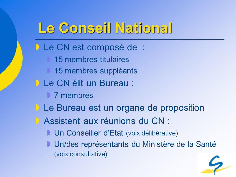 Le Conseil National Le CN est composé de : Le CN élit un Bureau :