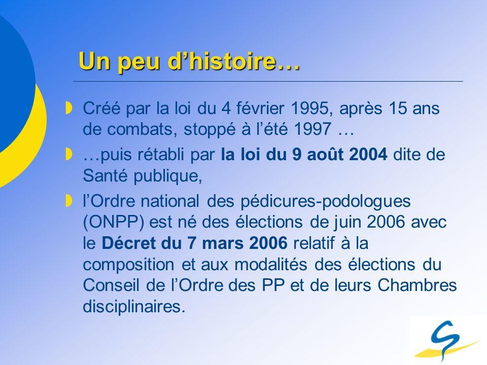 Un peu d'histoire… Créé par la loi du 4 février 1995, après 15 ans de combats, stoppé à l'été 1997 …