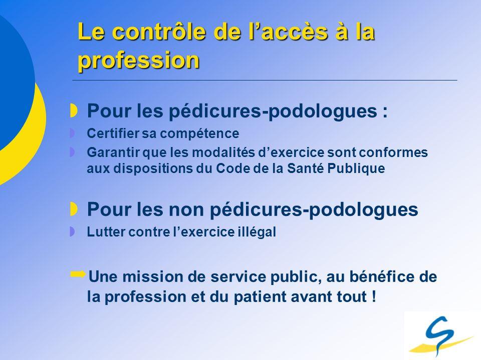 Le contrôle de l'accès à la profession