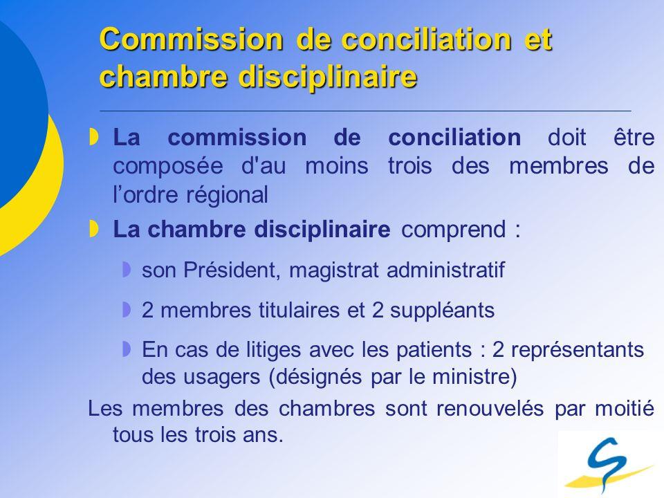 Commission de conciliation et chambre disciplinaire