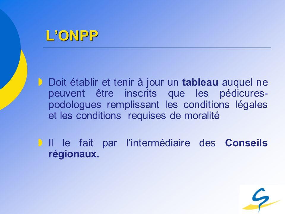 L'ONPP