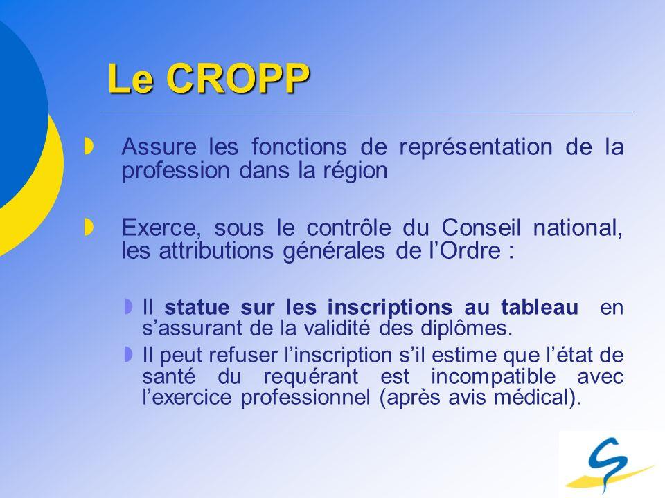 Le CROPP Assure les fonctions de représentation de la profession dans la région.