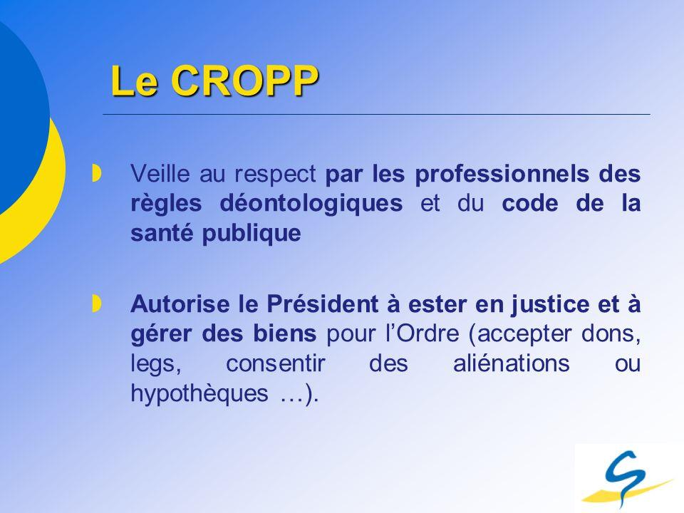 Le CROPP Veille au respect par les professionnels des règles déontologiques et du code de la santé publique.