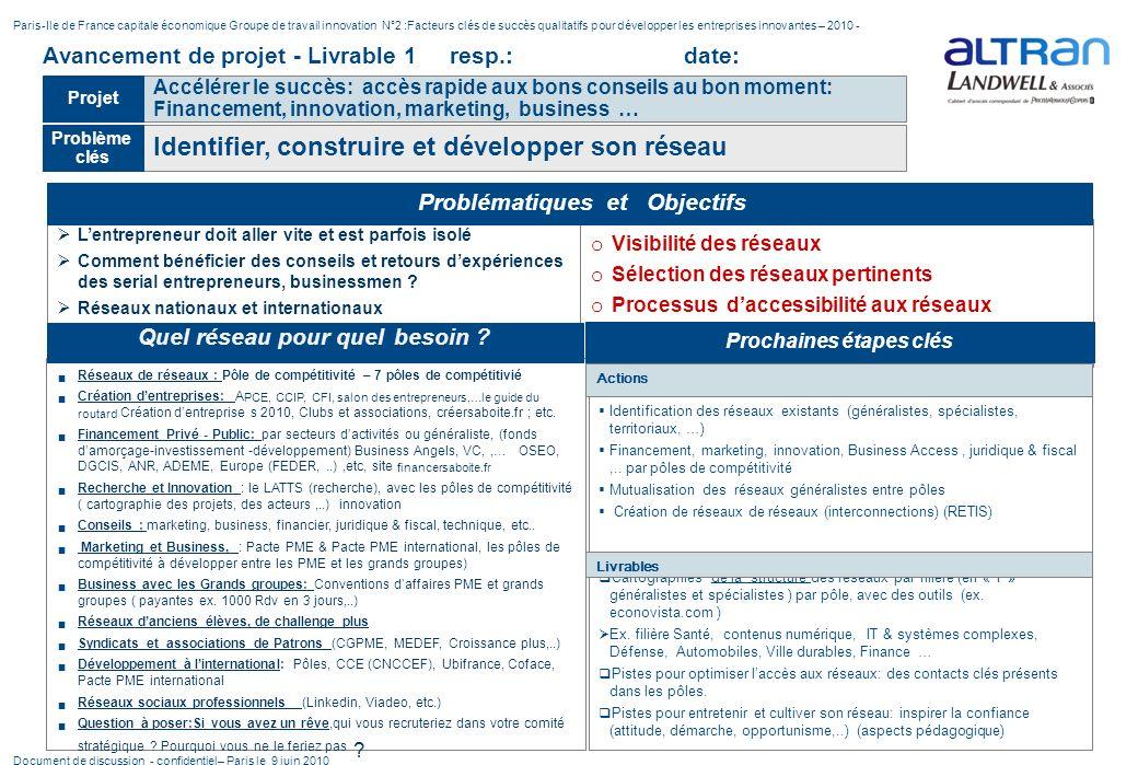 Avancement de projet - Livrable 1 resp.: date: