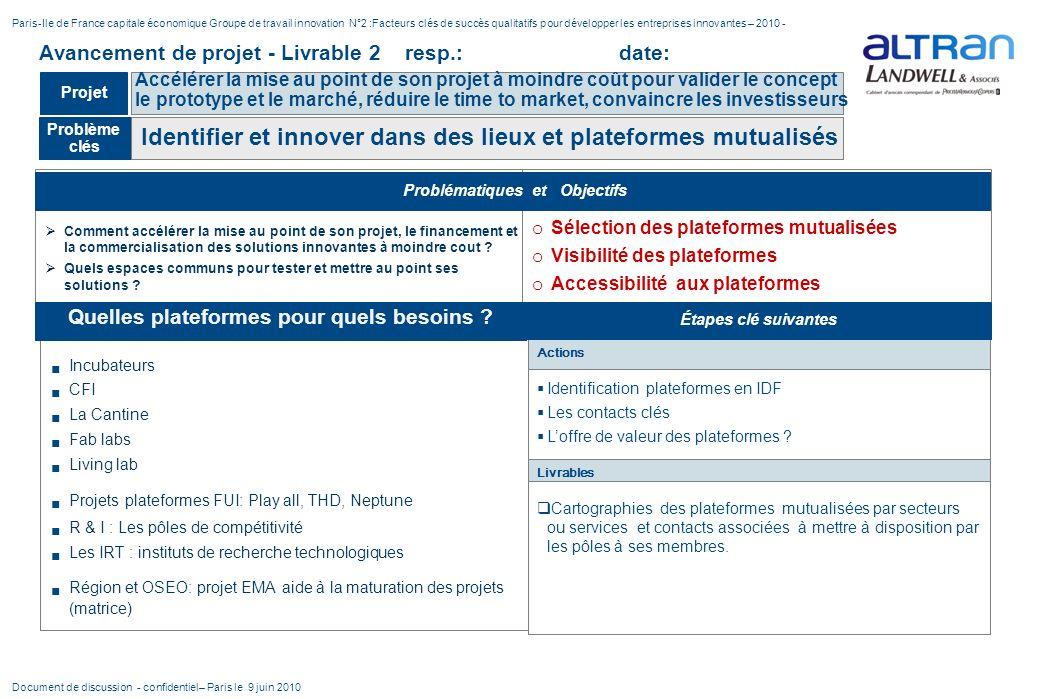 Problématiques et Objectifs Quelles plateformes pour quels besoins