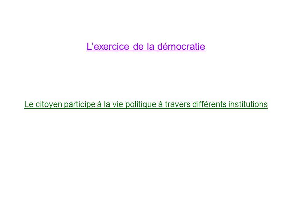 L'exercice de la démocratie