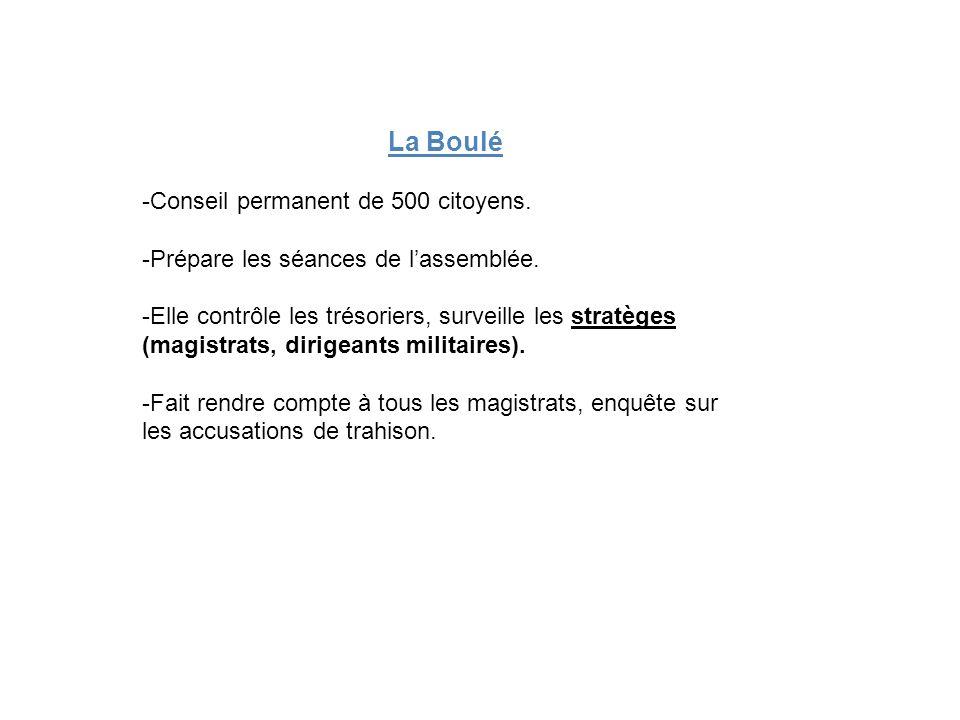 La Boulé Conseil permanent de 500 citoyens.
