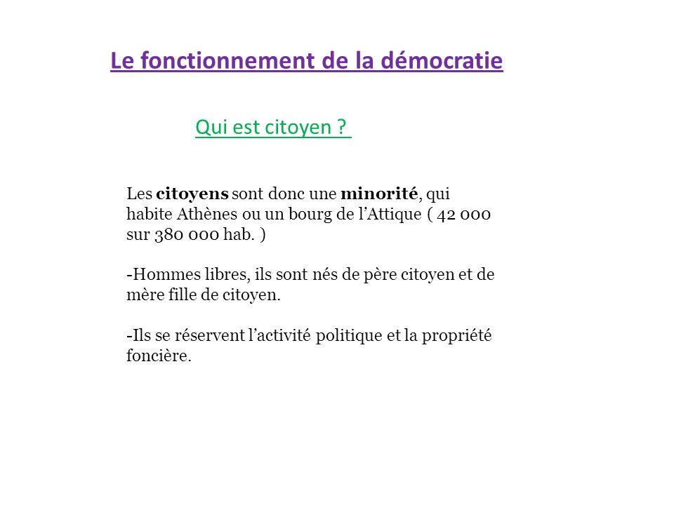 Le fonctionnement de la démocratie