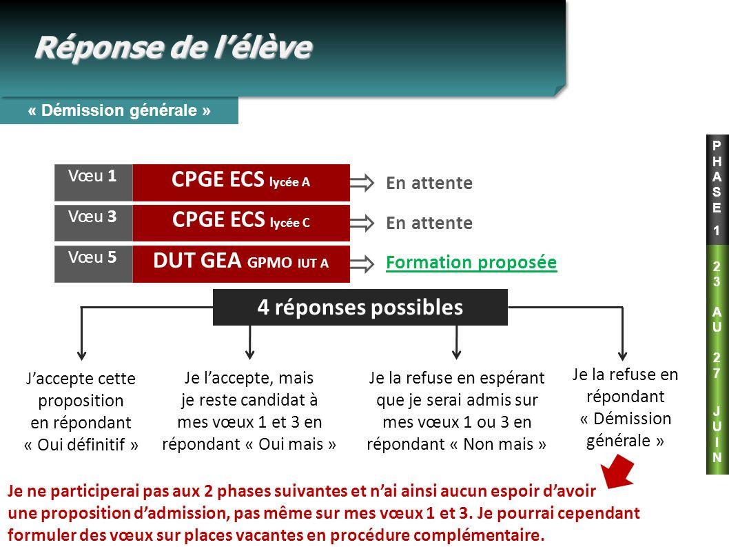 Réponse de l'élève FIN CPGE ECS lycée A CPGE ECS lycée C
