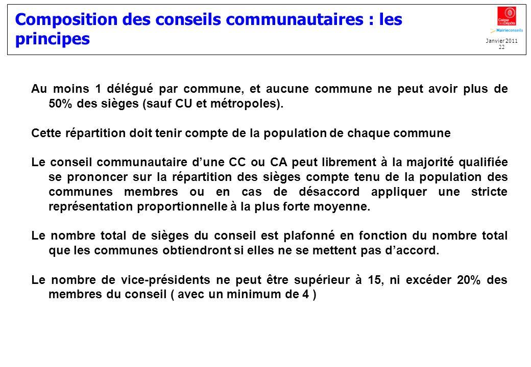 Composition des conseils communautaires : les principes